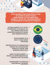EU-BR STI COOPERATION PRIORITIES -  ADVANCED MANUFACTURING AND NANOMATERIALS