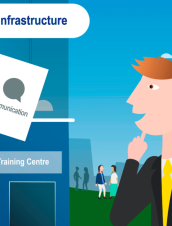 TRAINING ON H2020: HOW TO WRITE SUCCESSFUL PROPOSALS? (MSC ACTION)